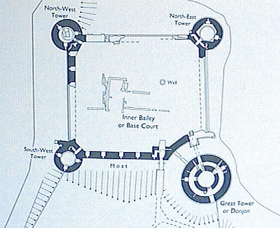 Plan of Flint Castle