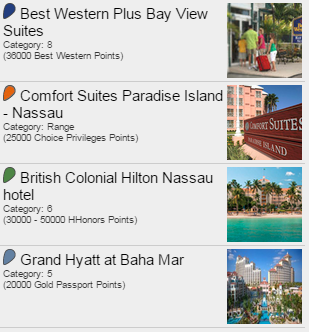 Other hotels on points in the Bahamas